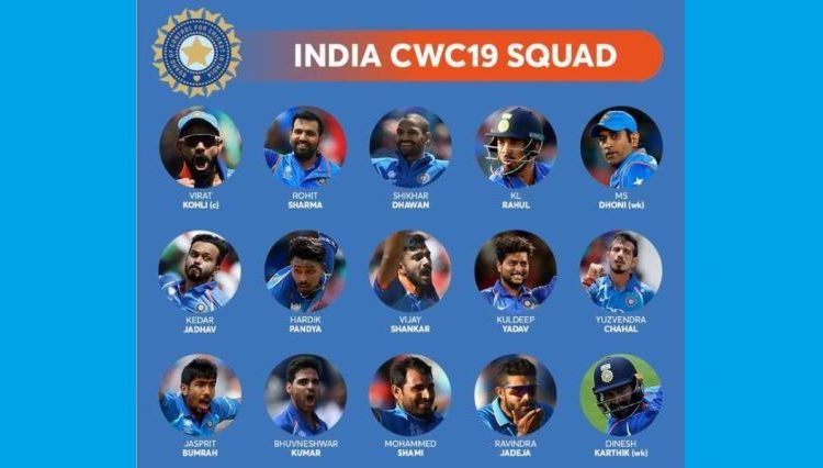 India Squad for ICC Cricket World Cup 2019