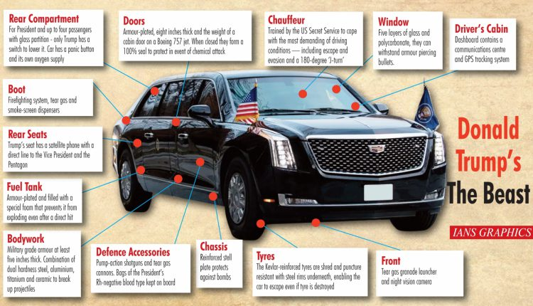 Features of US President's 2018 Beast
