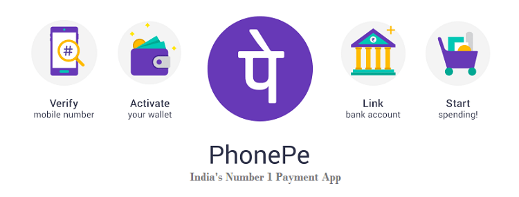 PhonePe offers