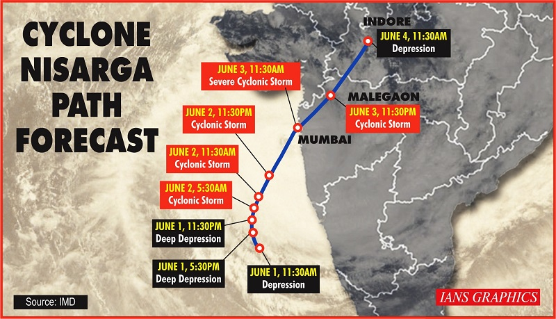 How was the name for upcoming cyclone 'Nisarga' coined