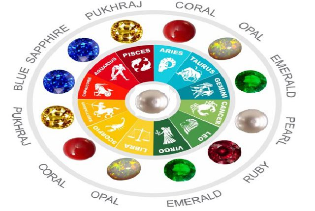 zodiac signs and gemstones